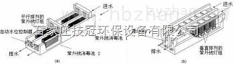 广东斗门紫外线消毒器中水紫外线消毒设备