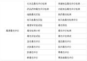 毒理毒性评价、毒性检测、毒性试验一览表