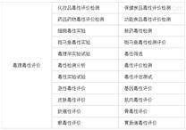 毒理毒性評價、毒性檢測、毒性試驗一覽表