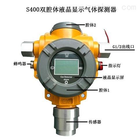 一氧化碳报警器-济南米昂有害气体检测设备