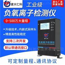 RS-NEGO-N01-1景区负氧离子监测