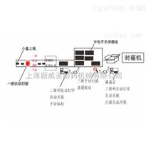 电子监管码系统