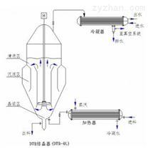 DTB连续蒸发结晶器