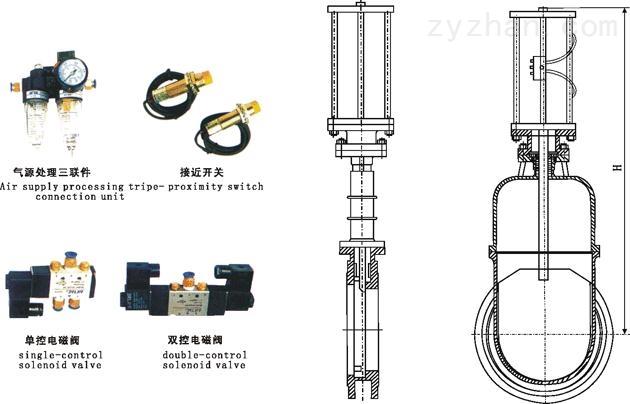 DMZ673X/DMZ673F/DMZ673H/DMZ673Y型气动暗杆式刀型闸阀外形结构尺寸图