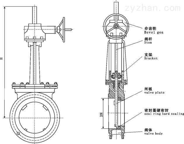 PZ573X/PZ573F/PZ573H/PZ573Y型伞齿轮刀闸阀,薄型刀闸阀外形结构尺寸图