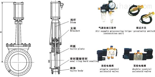 PZ673X/PZ673F/PZ673H/PZ673Y型气动刀型对夹式闸阀外形结构尺寸图
