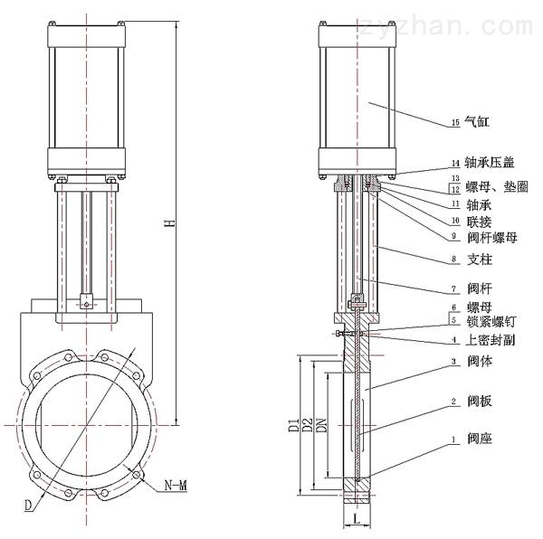 PZ673X型气动浆液阀、铸铁刀闸阀外形结构尺寸图