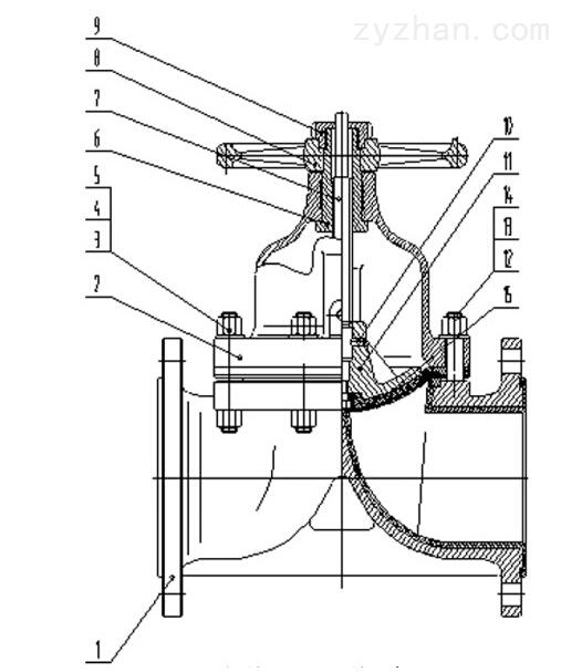 EG41F4-10衬氟隔膜阀结构图片