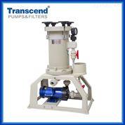 創升大量耐腐蝕化工電鍍過濾機現貨供應