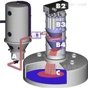 鋰電池材料自動加料設備的優勢